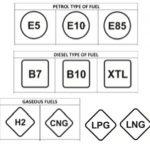 Entrano in vigore domani le sigle europee: i carburanti cambiano nome