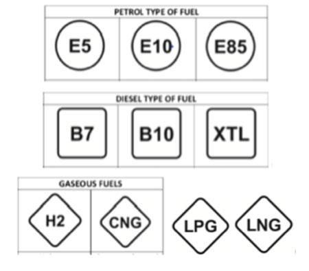 I carburanti cambiano nome